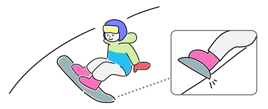 スノーボード ダックスタンス のメリット